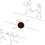 Kleine Spiele - Ball treiben